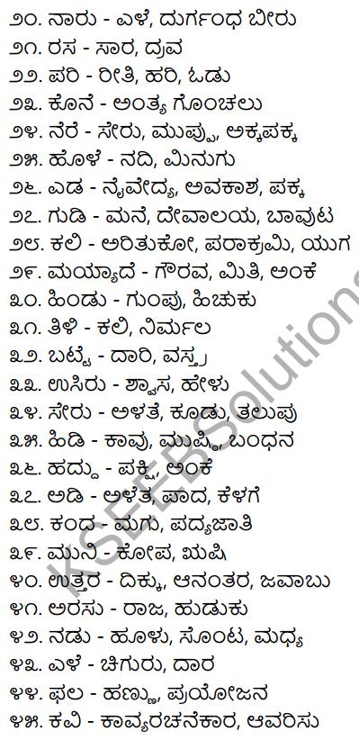 2nd PUC Kannada Workbook Answers Chapter 3 Nanarthagalu 2
