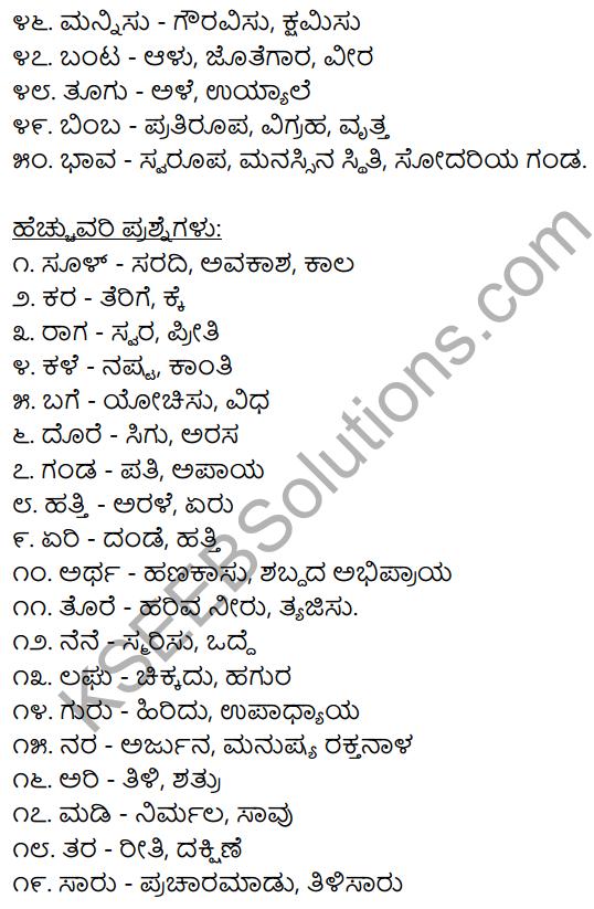 2nd PUC Kannada Workbook Answers Chapter 3 Nanarthagalu 3