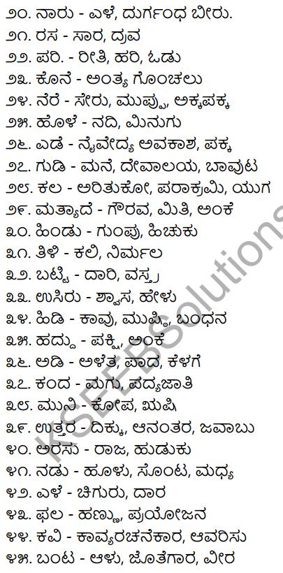 2nd PUC Kannada Workbook Answers Chapter 3 Nanarthagalu 4