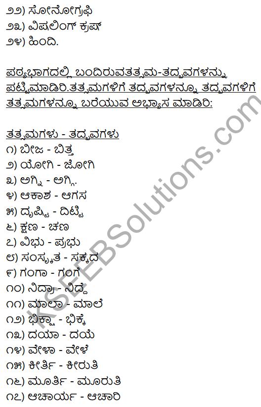 2nd PUC Kannada Workbook Answers Chapter 4 Desya, Anyadesyagalu, Tatsama-Tadbhava Galu 3
