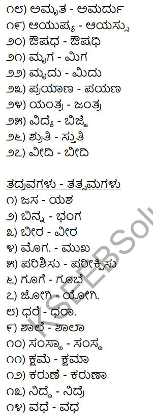2nd PUC Kannada Workbook Answers Chapter 4 Desya, Anyadesyagalu, Tatsama-Tadbhava Galu 4