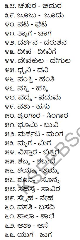 2nd PUC Kannada Workbook Answers Chapter 4 Desya, Anyadesyagalu, Tatsama-Tadbhava Galu 7