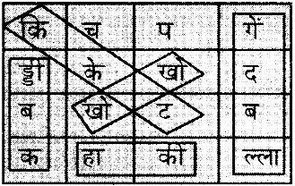 7th Hindi 1st Lesson KSEEB Solutions