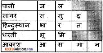 KSEEB Solutions for Class 7 Hindi Chapter 16 बूंद बूँद से सागर 3