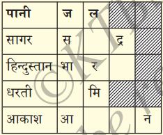 KSEEB Solutions for Class 7 Hindi Chapter 16 बूंद बूँद से सागर 7