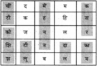 KSEEB Solutions for Class 7 Hindi Chapter 5 जिसकी मेहनत उस्की जीत 6
