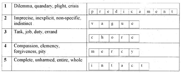 1st PUC English Textbook Answers Reflections Chapter 4 Oru Manushyan 1