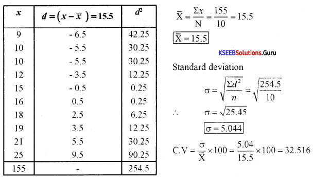 1st PUC Economics Model Question Paper 5 with Answers 12
