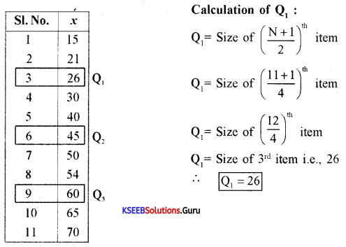 1st PUC Economics Model Question Paper 5 with Answers 9