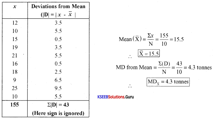 1st PUC Economics Model Question Paper 6 with Answers 3