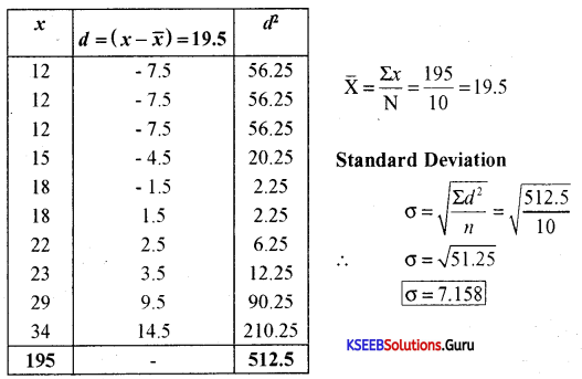 1st PUC Economics Model Question Paper 6 with Answers 5