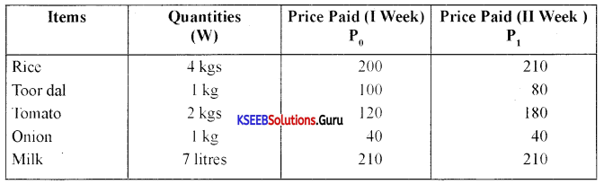 1st PUC Economics Model Question Paper 7 with Answers 10