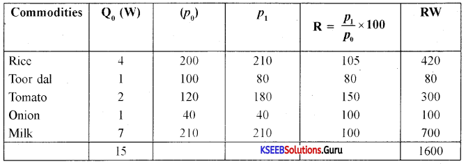1st PUC Economics Model Question Paper 7 with Answers 11