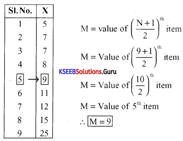 1st PUC Economics Model Question Paper 7 with Answers 5