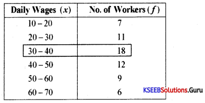 1st PUC Economics Model Question Paper 7 with Answers 6