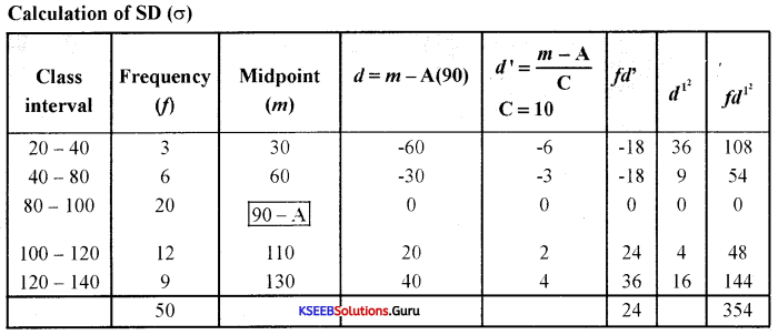 1st PUC Economics Previous Year Question Paper March 2020 (North) 10