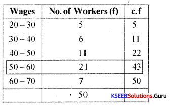 1st PUC Economics Previous Year Question Paper March 2020 (North) 8